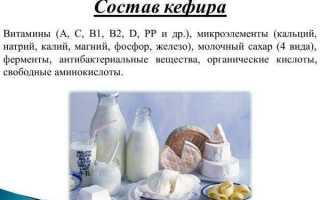 Выпечка на кефире в духовке